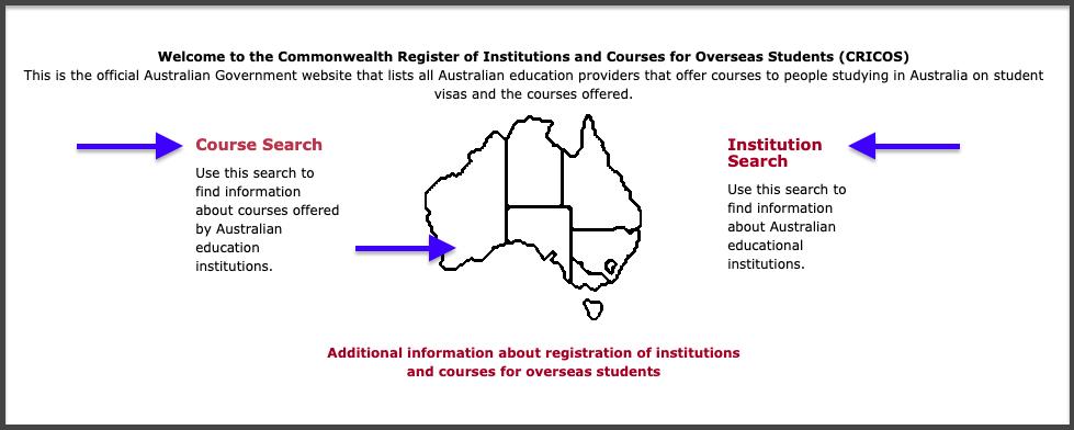 Qué curso estudiar en Australia: Búscalo en CRICOS